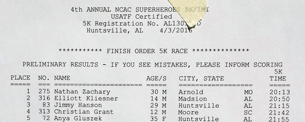 2016 NCAC Superheroes race - 5K results