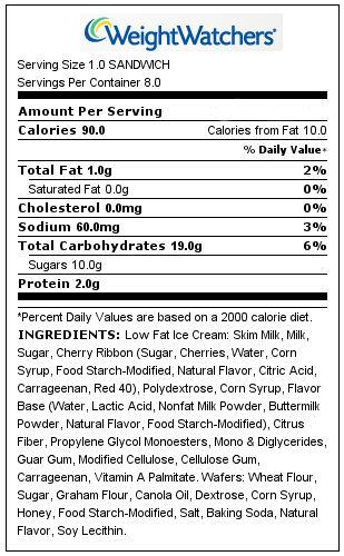 Weight Watchers Cherry Cheesecake Ice Cream Sandwiches nutrition chart